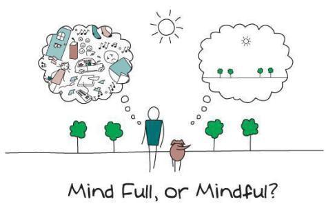mind-full-mindful-1